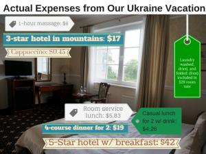 Hotels in Kiev, Ukraine