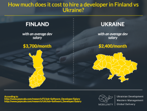 IT developers in Ukraine